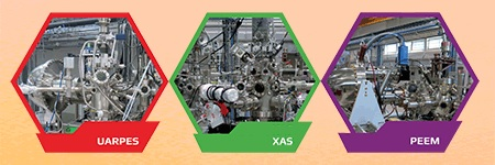 Third call for proposals for beamtime in SOLARIS synchrotron