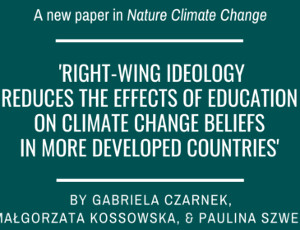 The right, the left and climate change. A paper by JU Institute of Psychology researchers
